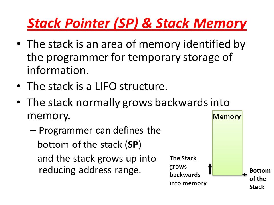 Stack Pointer (SP) & Stack Memory