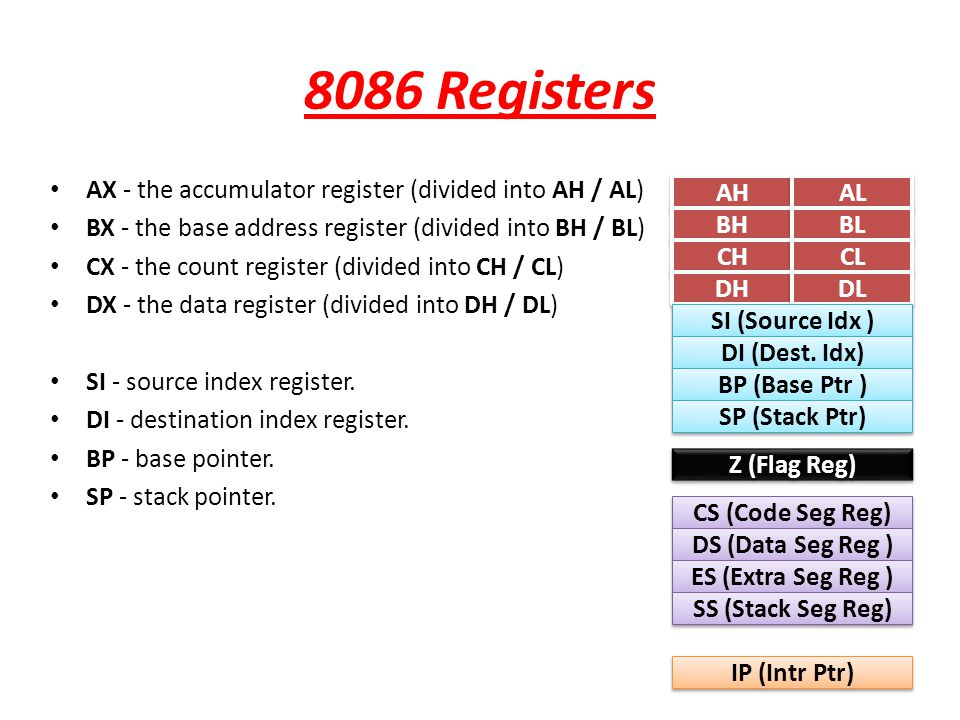 8086 Registers AX - the accumulator register (divided into AH / AL)