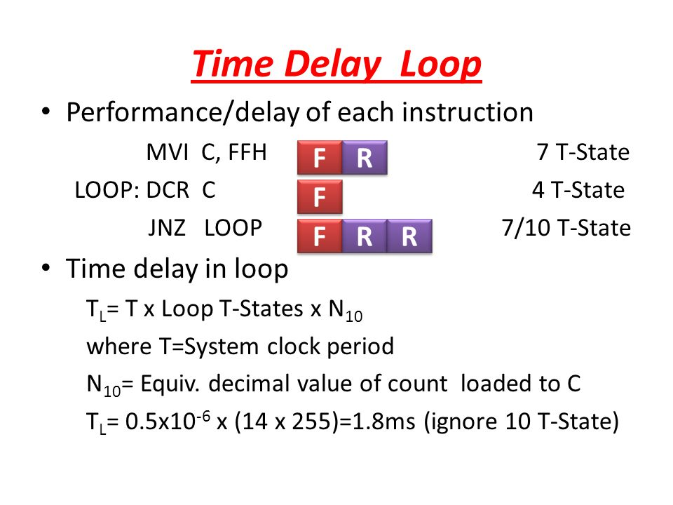 Time Delay Loop Performance/delay of each instruction