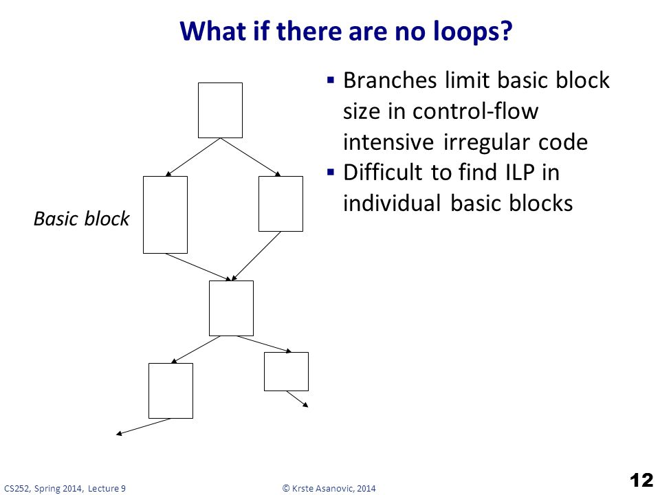 What if there are no loops