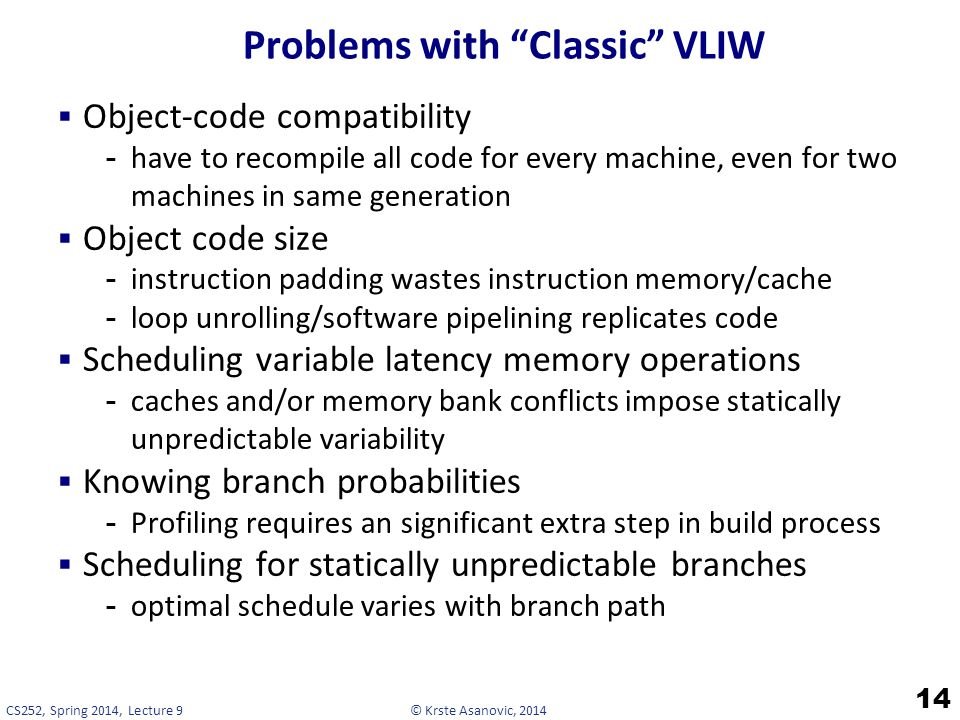 Problems with Classic VLIW