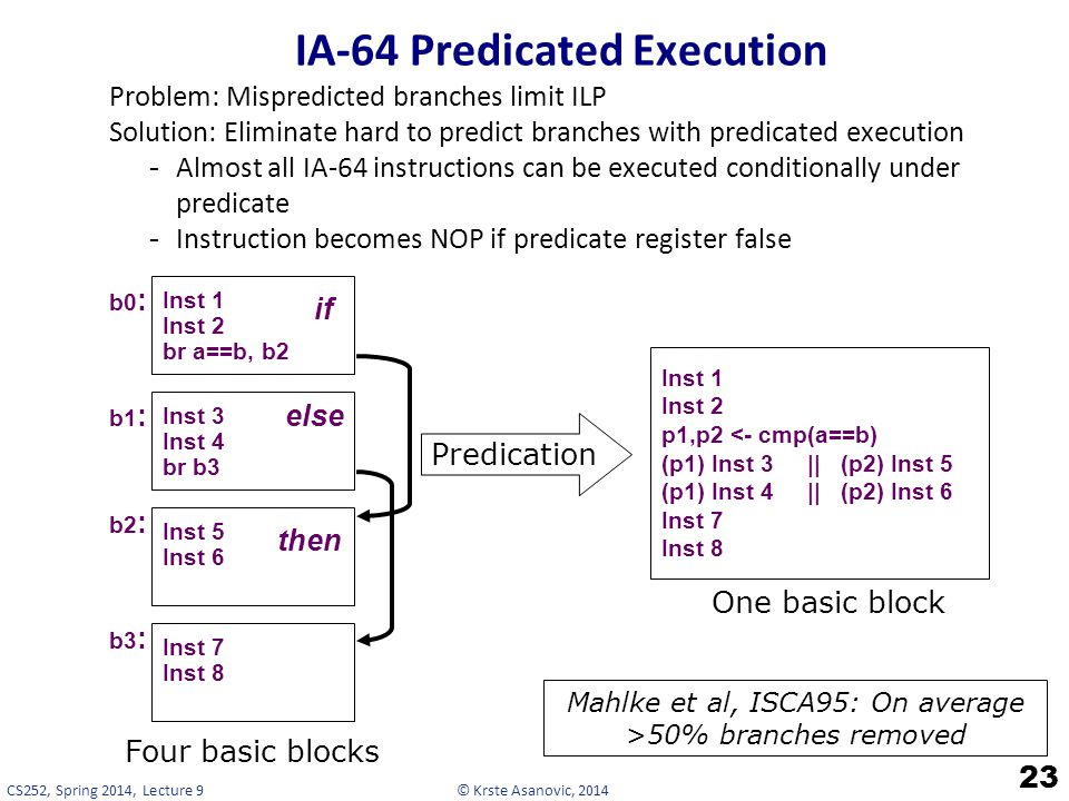 IA-64 Predicated Execution