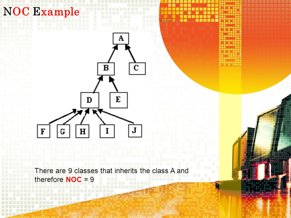 NOC Example There are 9 classes that inherits the class A and therefore NOC = 9