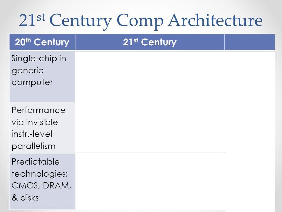 21st Century Comp Architecture
