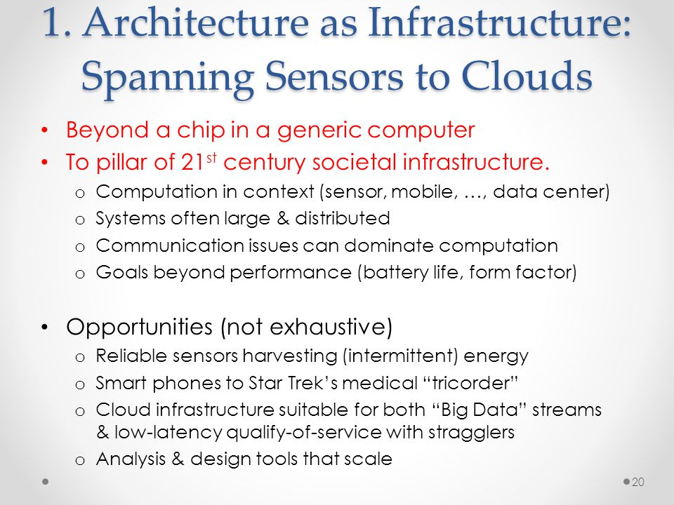 1. Architecture as Infrastructure: Spanning Sensors to Clouds