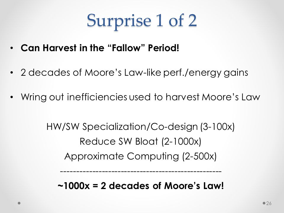 ~1000x = 2 decades of Moore's Law!