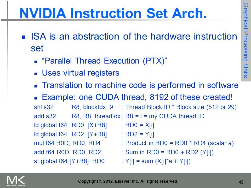 NVIDIA Instruction Set Arch.