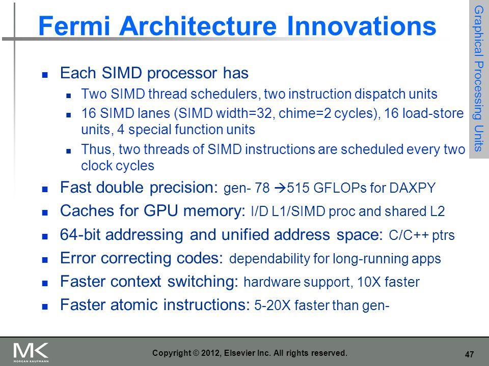 Fermi Architecture Innovations