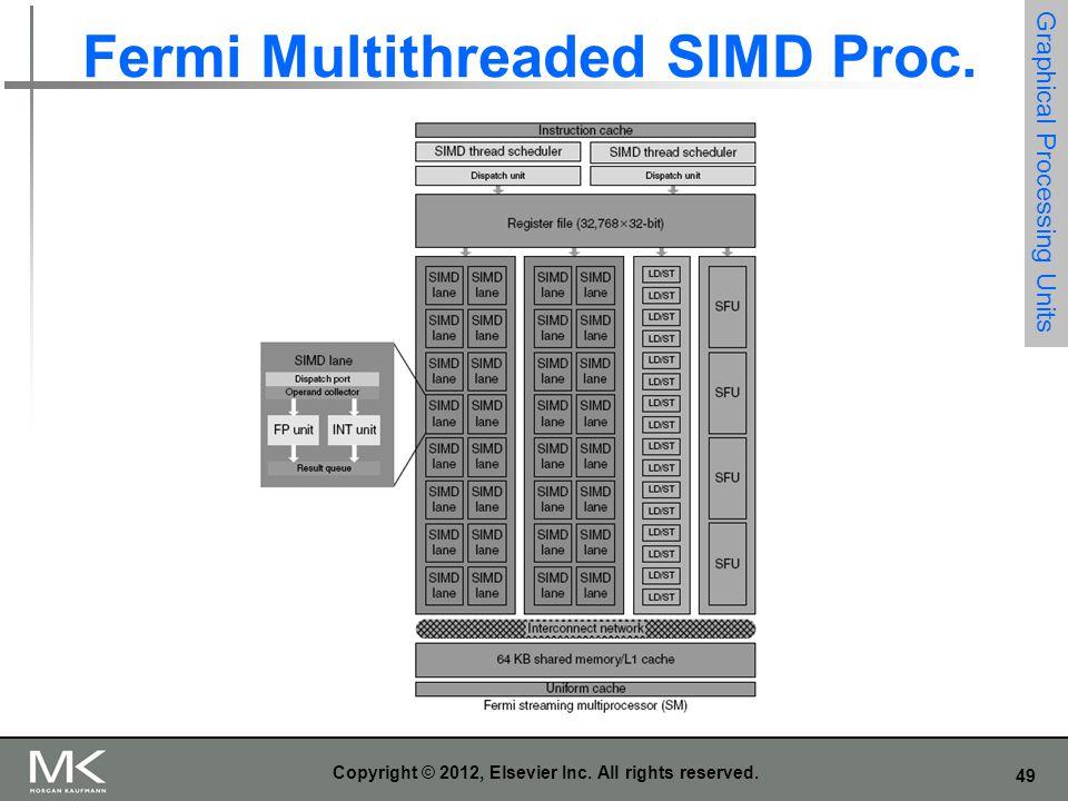 Fermi Multithreaded SIMD Proc.