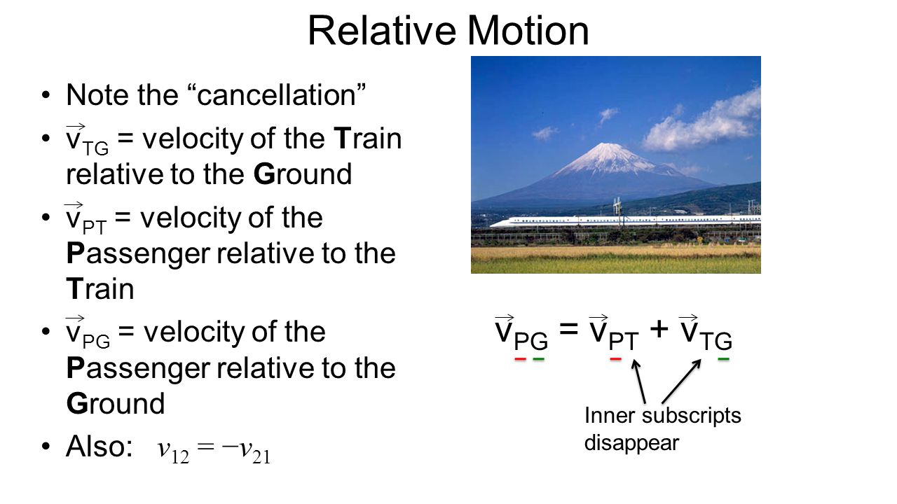 Relative Motion vPG = vPT + vTG Note the cancellation