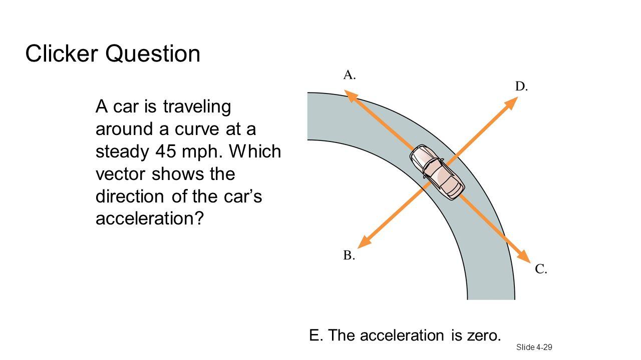 Clicker Question QuickCheck 4.3
