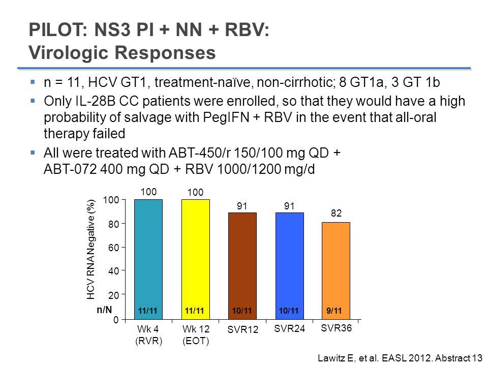 PILOT: NS3 PI + NN + RBV: Virologic Responses