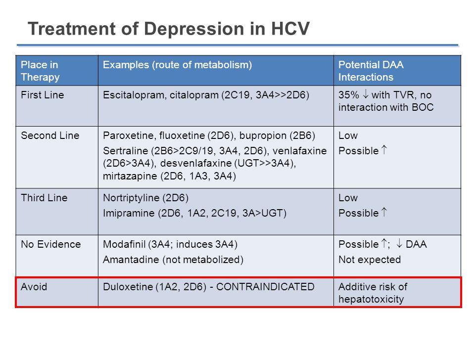 Treatment of Depression in HCV