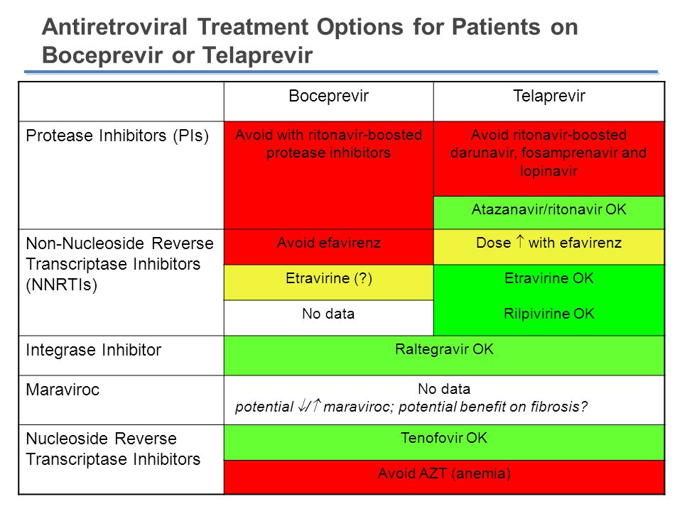 Antiretroviral Treatment Options for Patients on Boceprevir or Telaprevir
