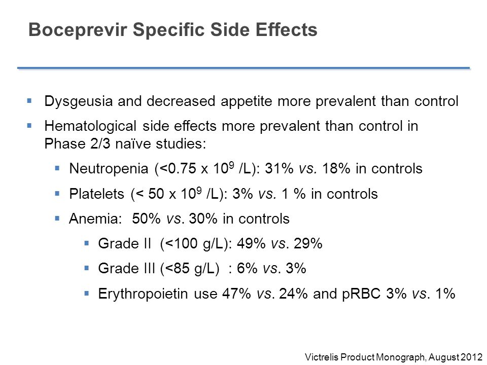 Boceprevir Specific Side Effects