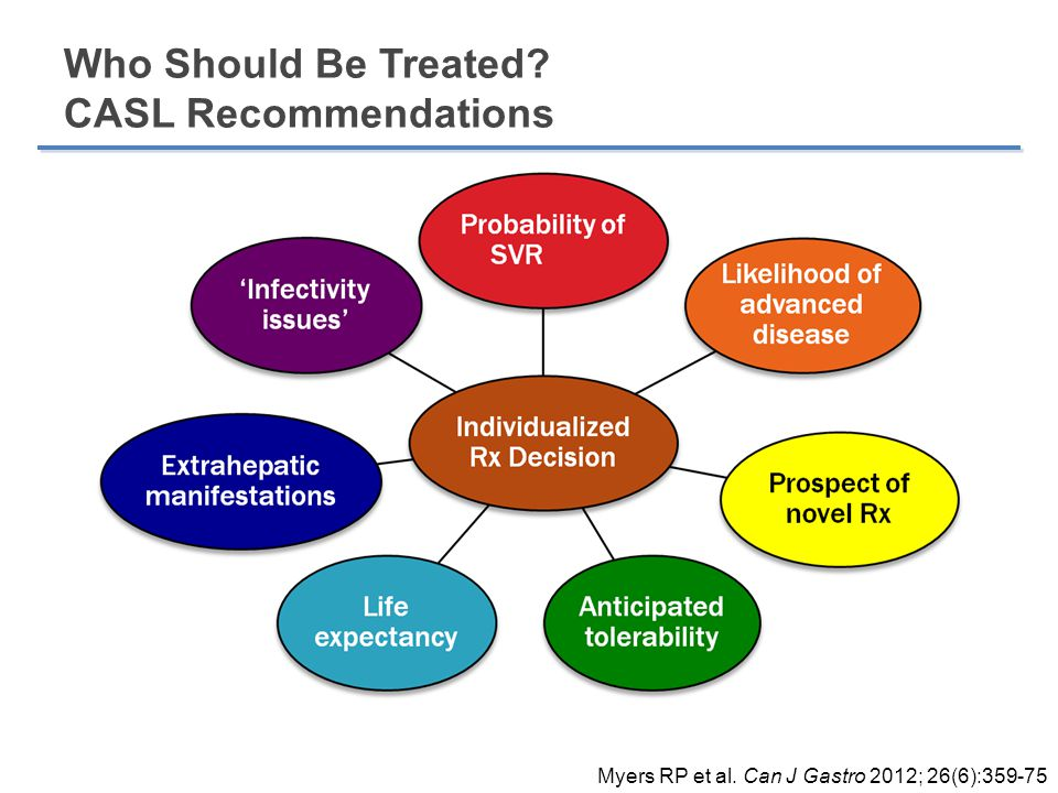 Who Should Be Treated CASL Recommendations