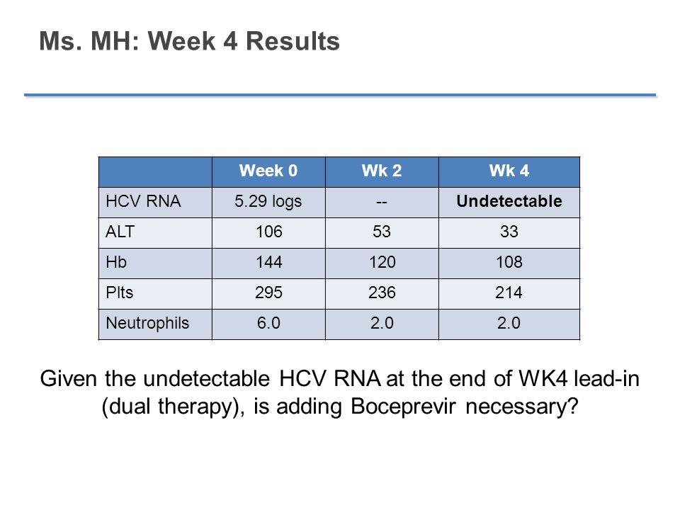 Ms. MH: Week 4 Results Week 0. Wk 2. Wk 4. HCV RNA. 5.29 logs. -- Undetectable. ALT. 106. 53.