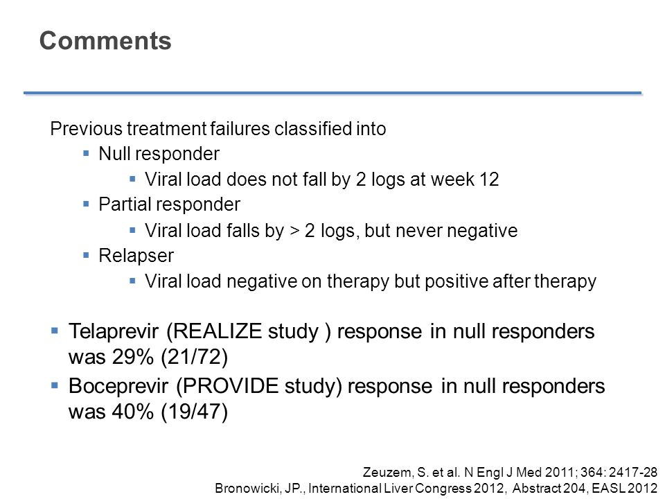 Comments Previous treatment failures classified into. Null responder. Viral load does not fall by 2 logs at week 12.