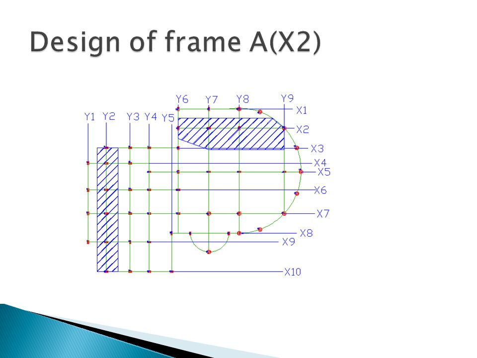 Design of frame A(X2)