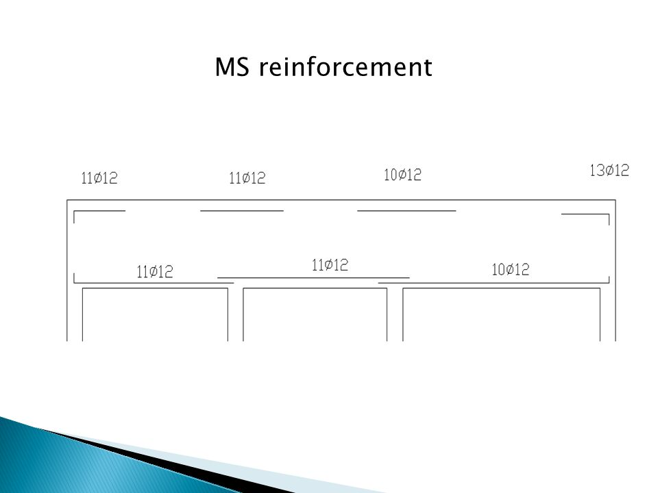 MS reinforcement