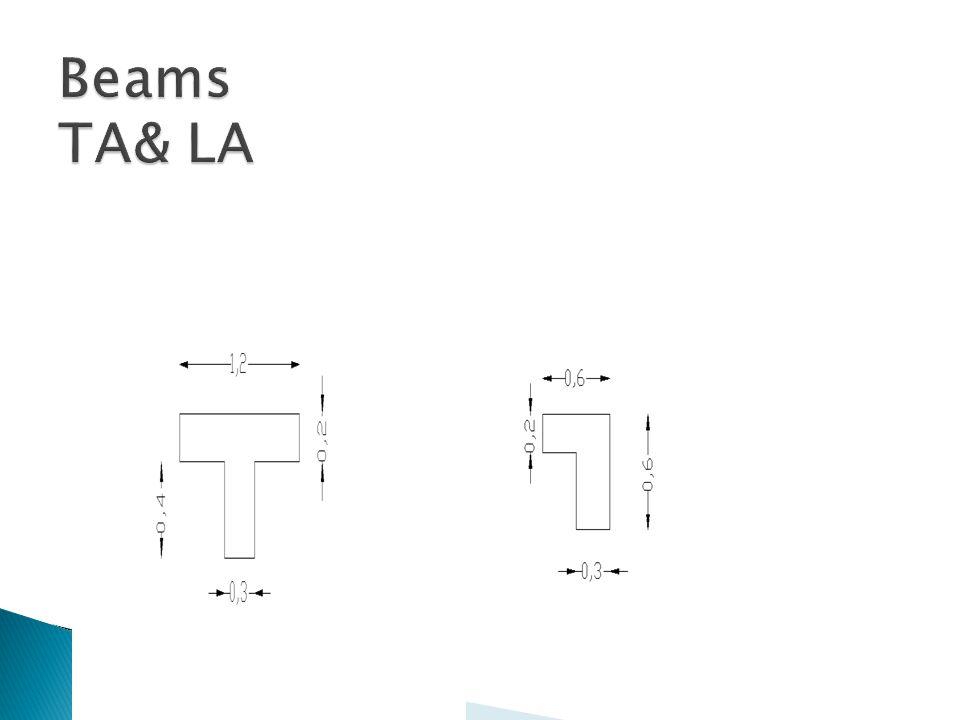 Beams TA& LA