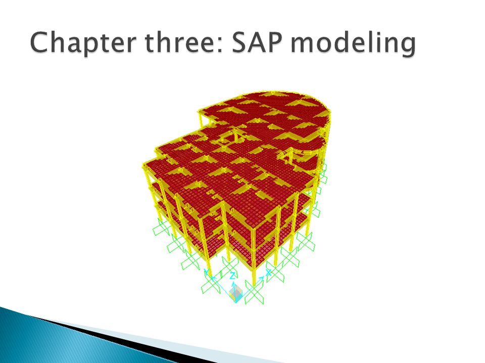 Chapter three: SAP modeling