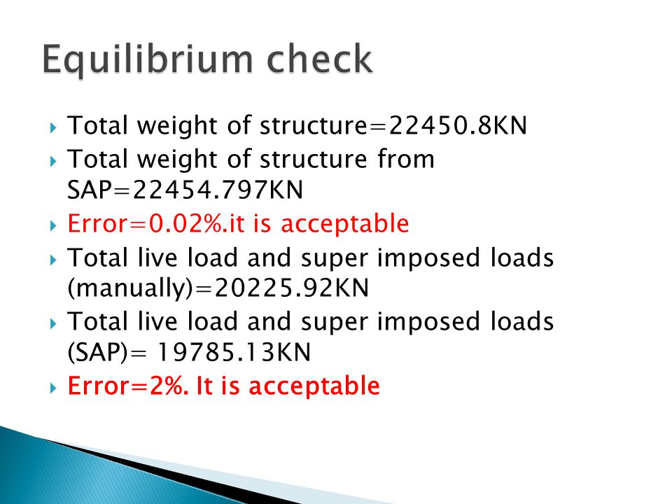 Equilibrium check Total weight of structure=22450.8KN