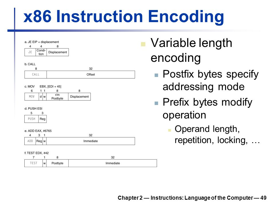 x86 Instruction Encoding