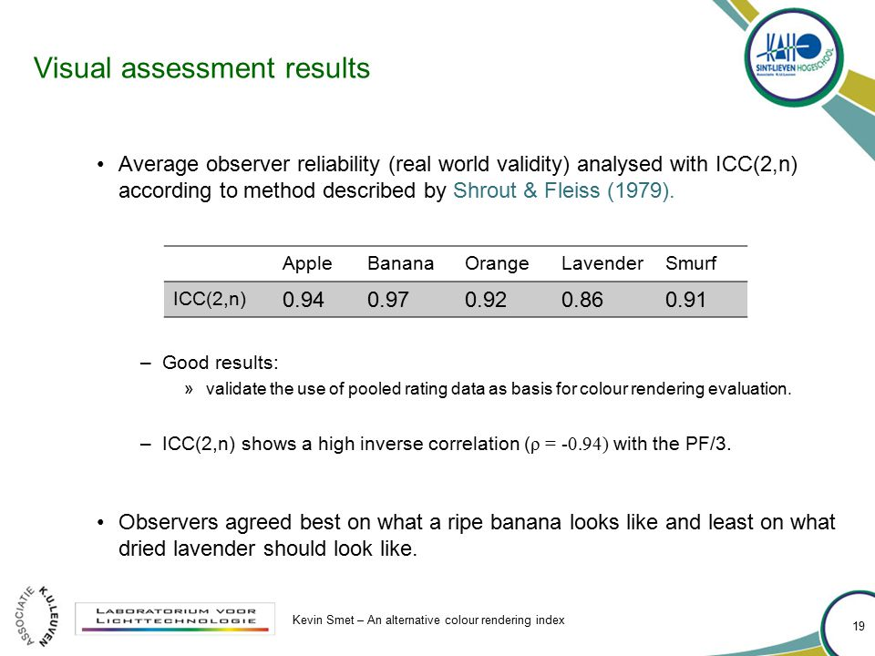 Visual assessment results