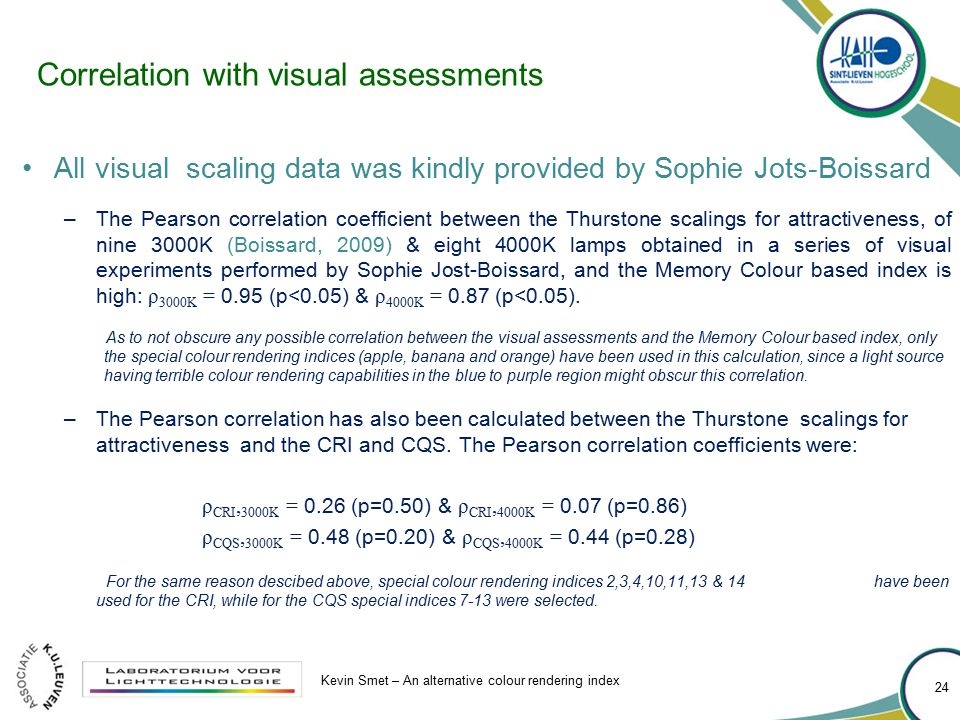 Correlation with visual assessments