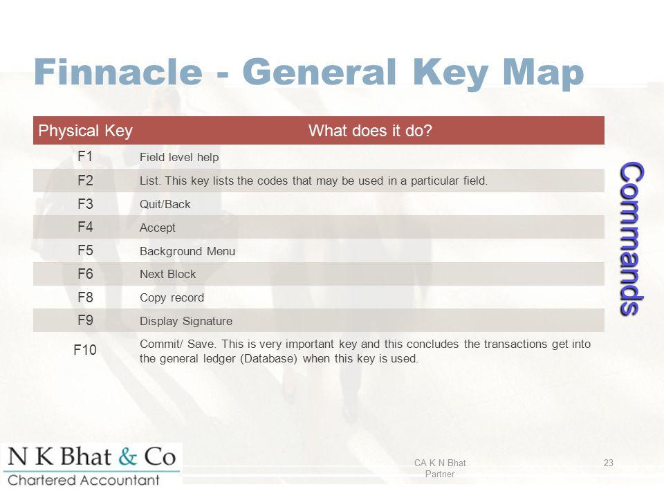 Finnacle - General Key Map