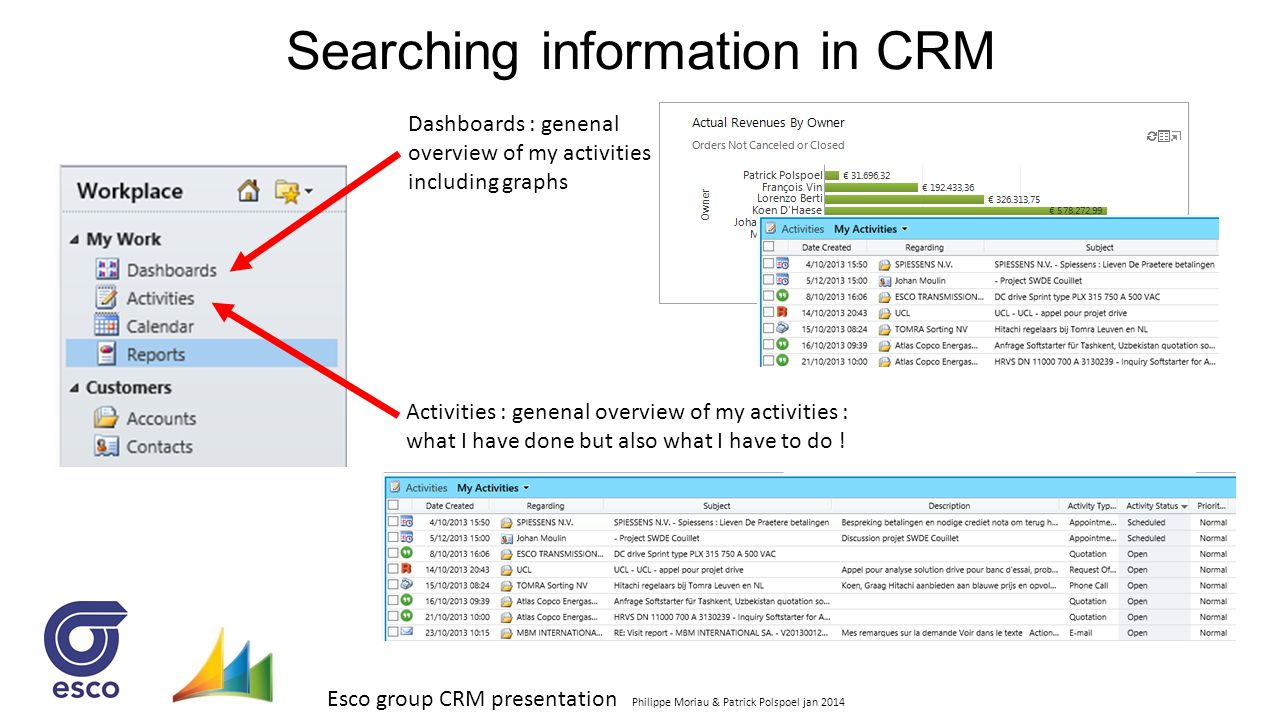 Searching information in CRM