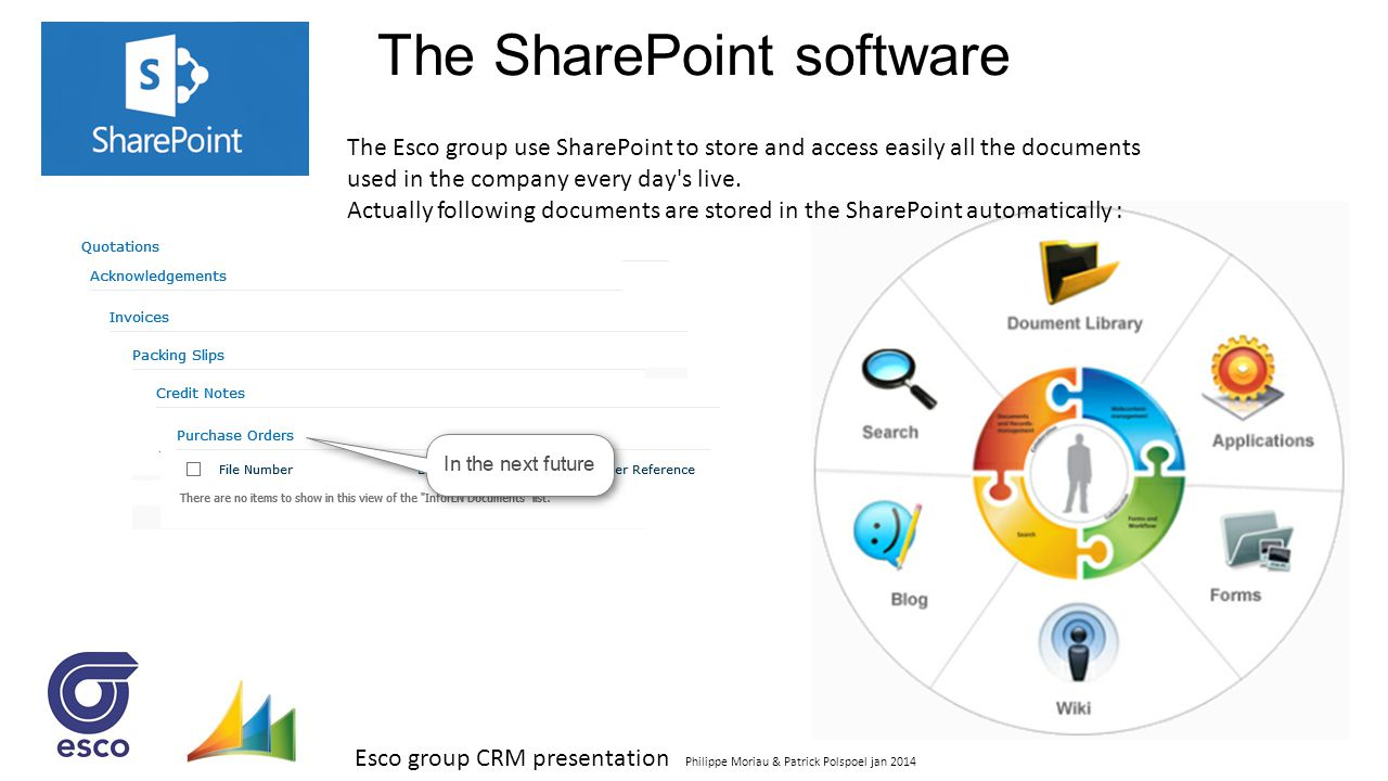 The SharePoint software
