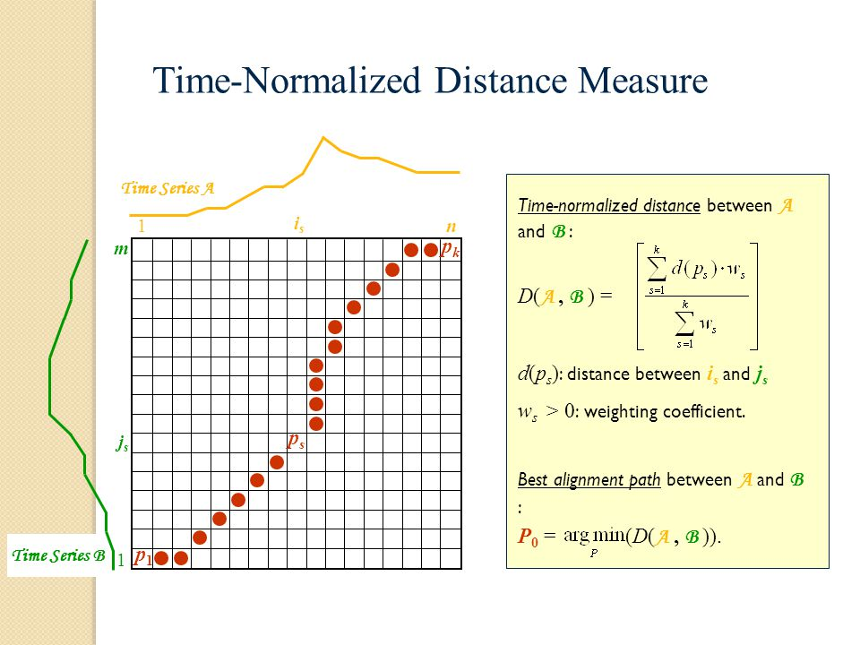 Time-Normalized Distance Measure