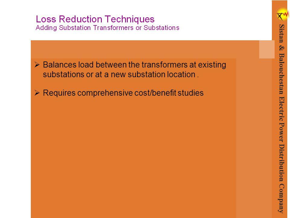 Requires comprehensive cost/benefit studies