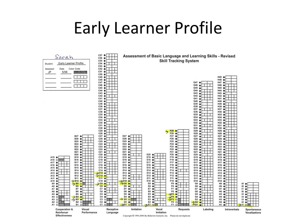 Early Learner Profile