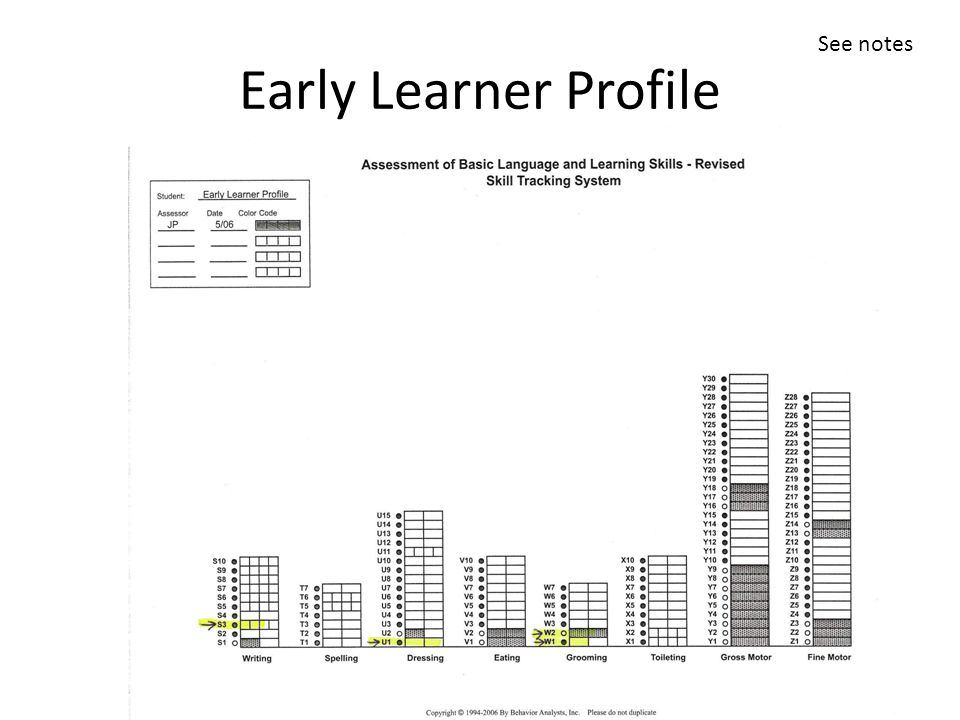 Early Learner Profile See notes