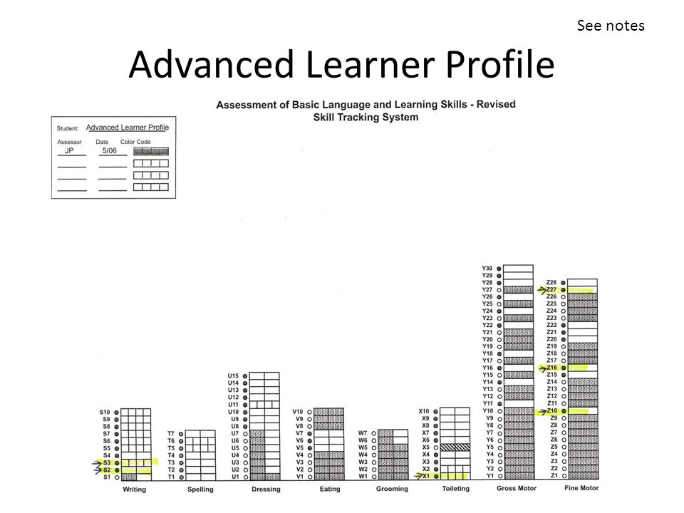Advanced Learner Profile