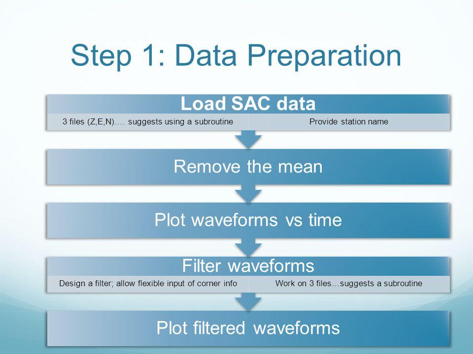 Step 1: Data Preparation