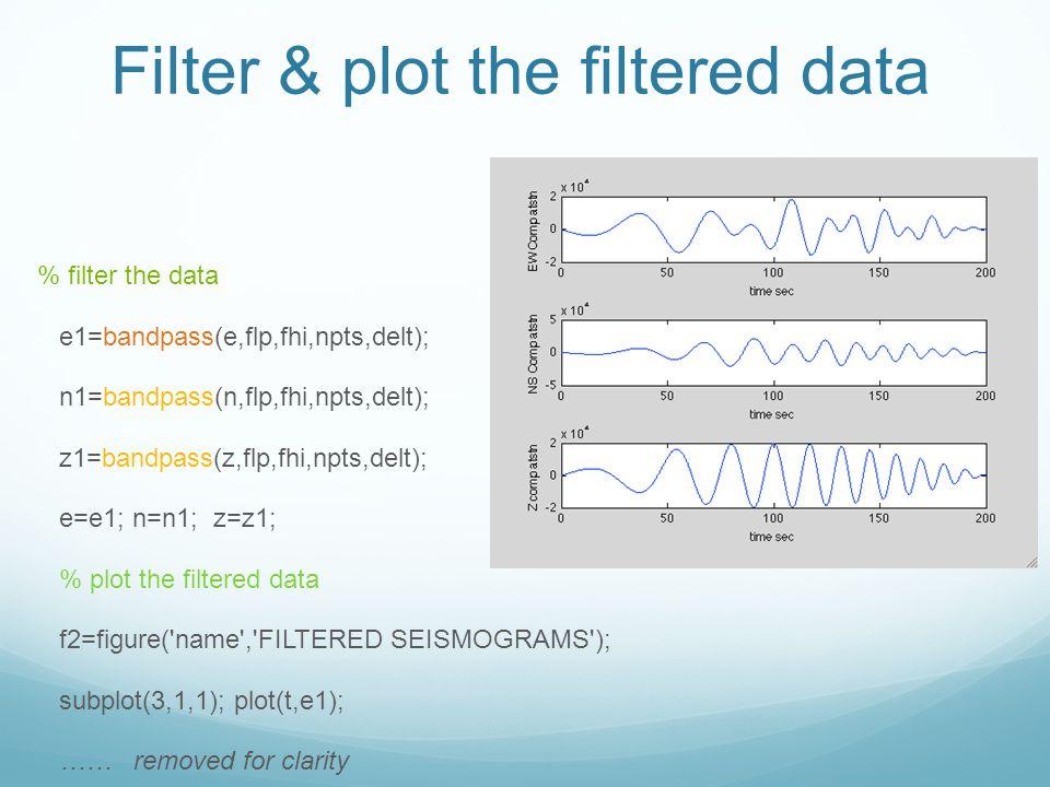 Filter & plot the filtered data