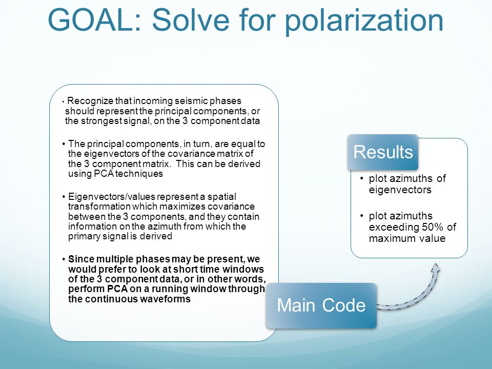 GOAL: Solve for polarization