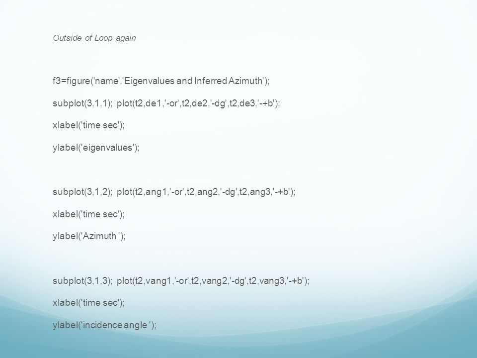 f3=figure( name , Eigenvalues and Inferred Azimuth );