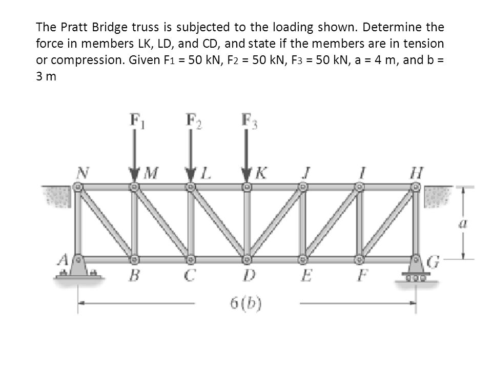 The Pratt Bridge truss is subjected to the loading shown
