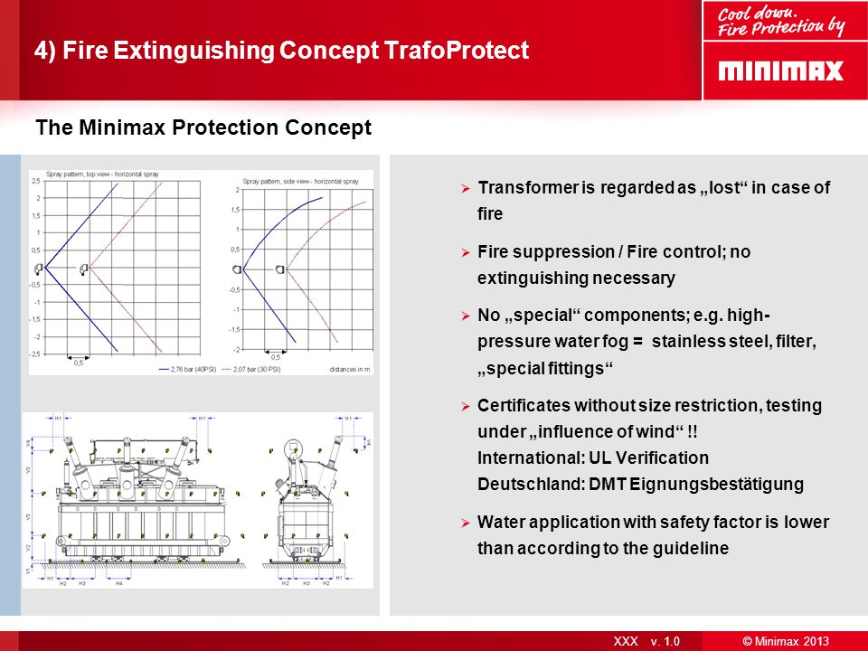 4) Fire Extinguishing Concept TrafoProtect