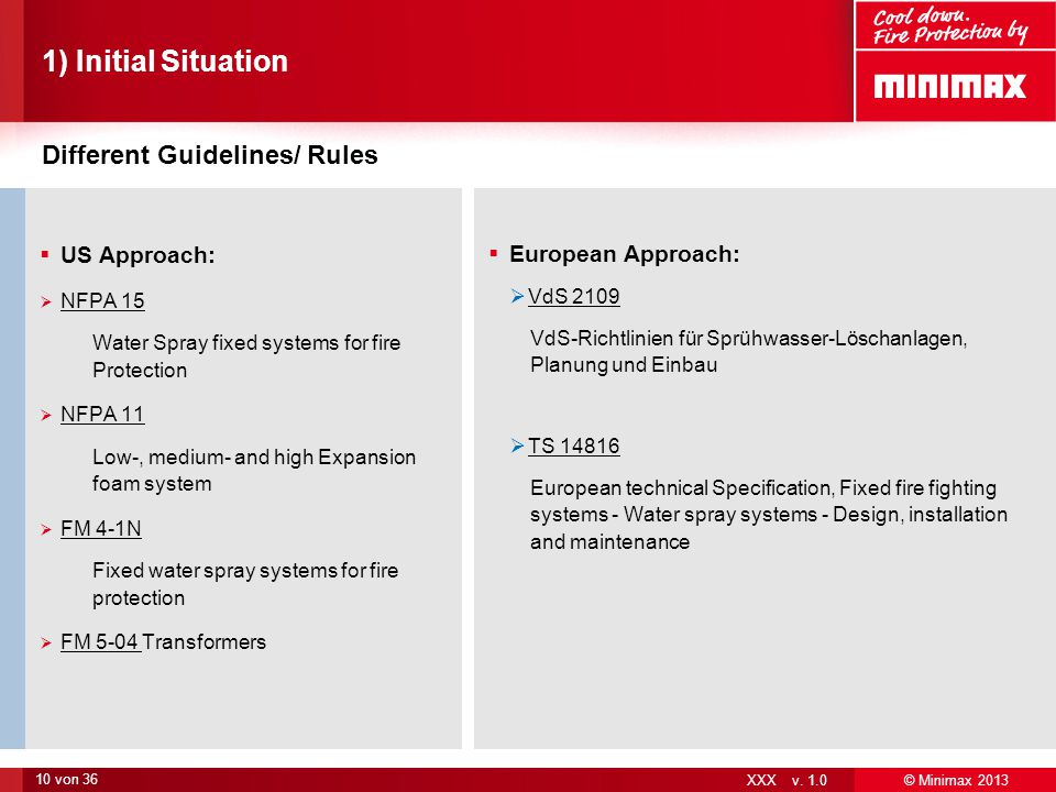 1) Initial Situation Different Guidelines/ Rules US Approach: