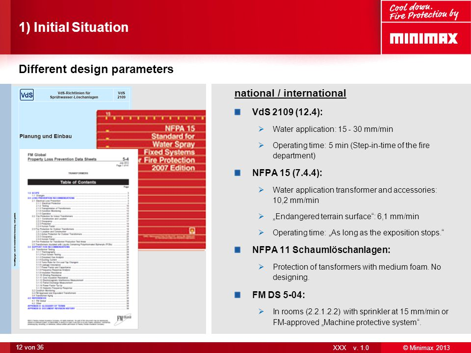 1) Initial Situation Different design parameters