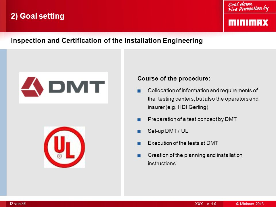 2) Goal setting Inspection and Certification of the Installation Engineering. Course of the procedure: