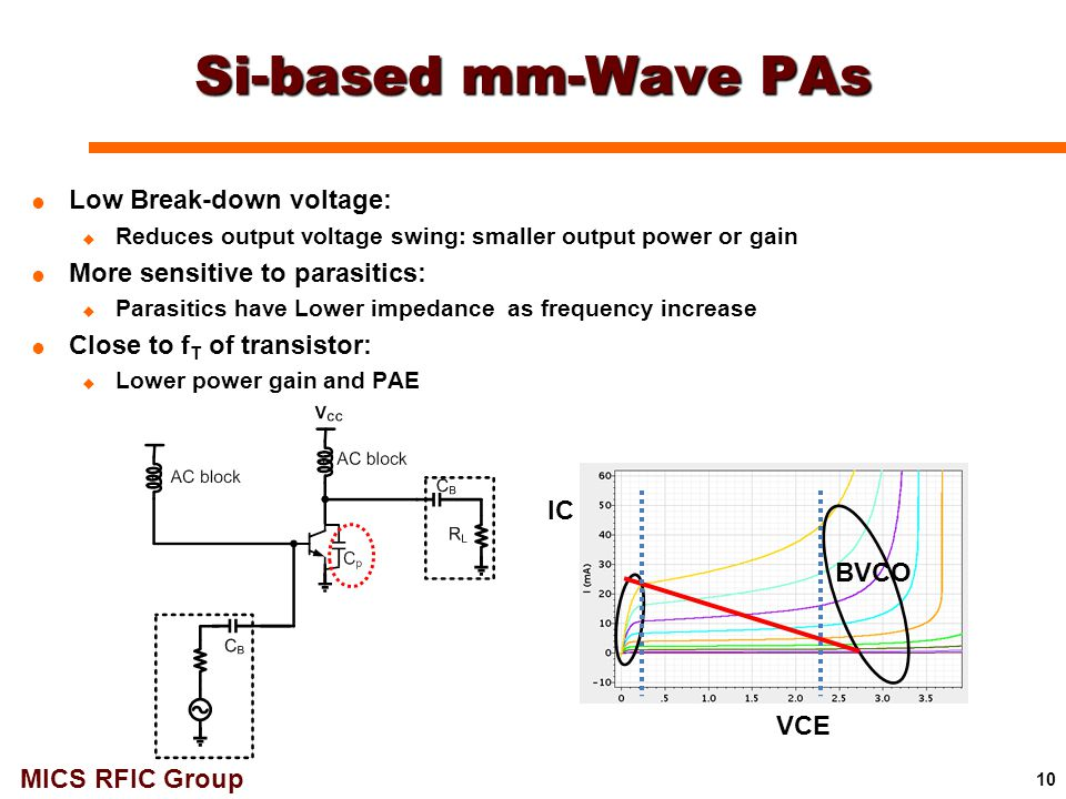 Si-based mm-Wave PAs Low Break-down voltage: