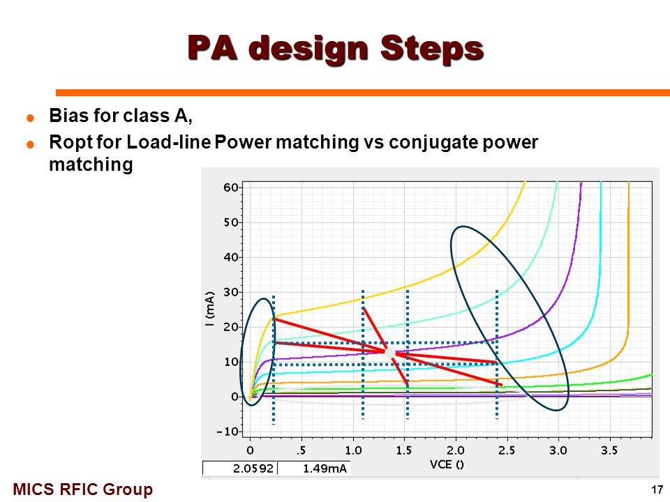 PA design Steps Bias for class A,