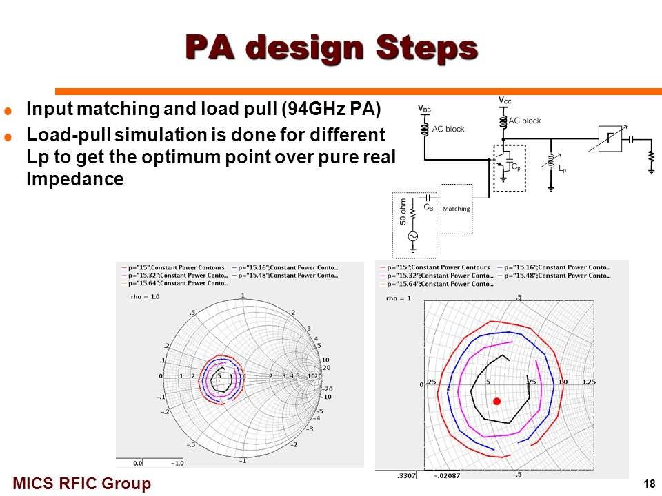 PA design Steps Input matching and load pull (94GHz PA)